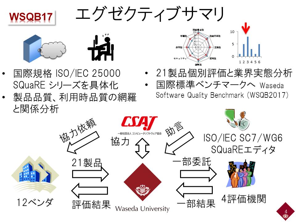 RISE最終報告資料-v0.63
